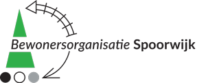Bewonersorganisatie Spoorwijk